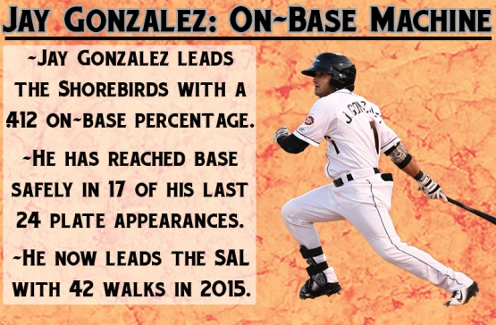 Jay Gonzalez On Base Machine