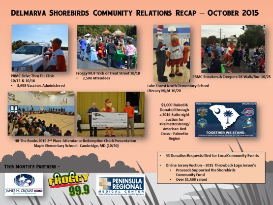 Oct 2015 Shorebirds Community Relations Recap