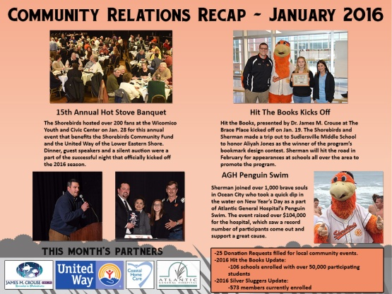 January 2016 Community Relations Recap